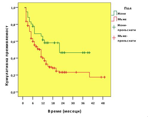 pdd-tumor-mehur-5