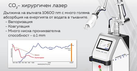 co-2-lazer-frenulum-450